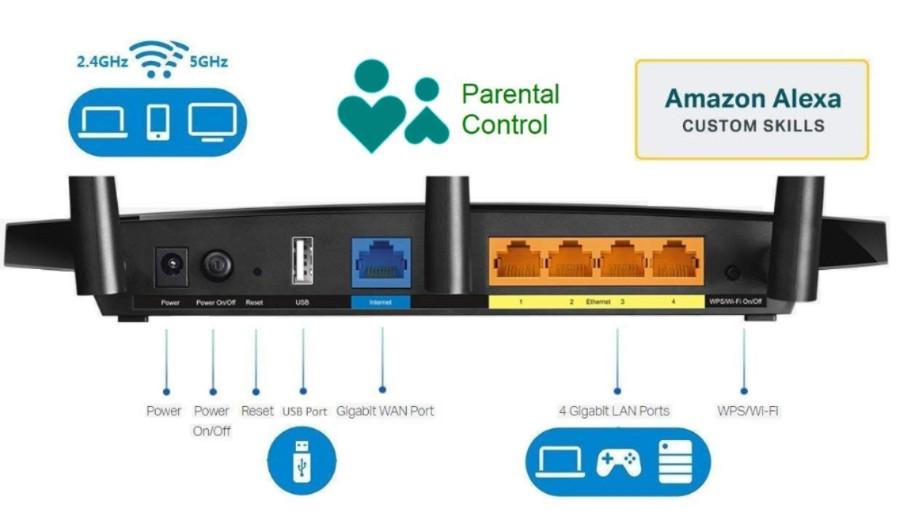 TP-Link AC1750 기가비트 공유기