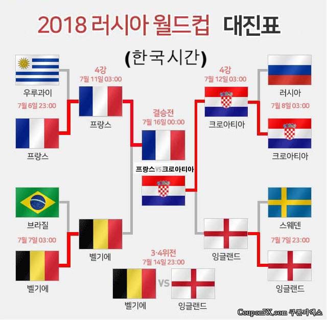 월드컵-결승-대진표.jpg