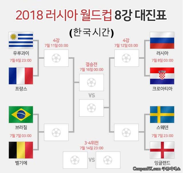 월드컵-8강-한국시간.jpg