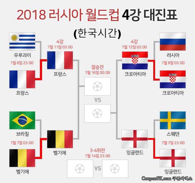 월드컵-4강-한국시간.jpg